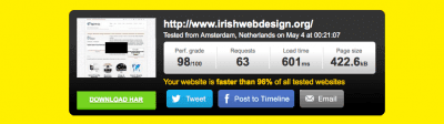 Pingdom PageSpeed Insights into Pinguis Website Design Ireland